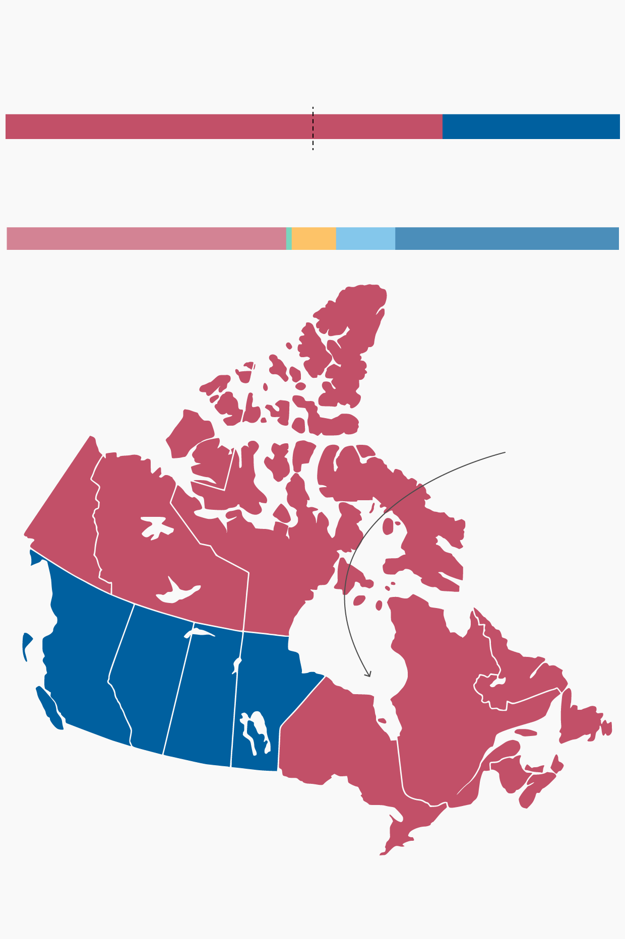 Image of: What If Canada India Or The Uk Had Electoral Colleges Quartz